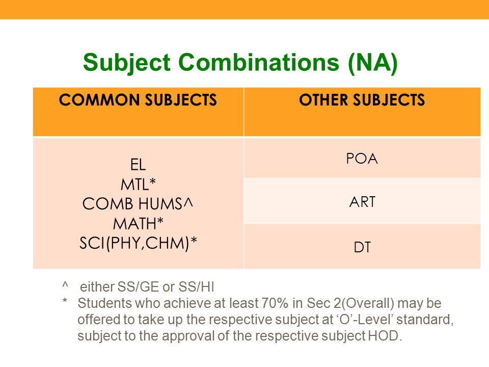 Subject Combinations (NA) COMMON SUBJECTSOTHER SUBJECTS EL MTL* COMB HUMS^ MATH* SCI(PHY,CHM)* POA ART DT ^ either SS/GE or SS/HI *Students who achieve at least 70% in Sec 2(Overall) may be offered to take up the respective subject at 'O'-Level' standard, subject to the approval of the respective subject HOD.