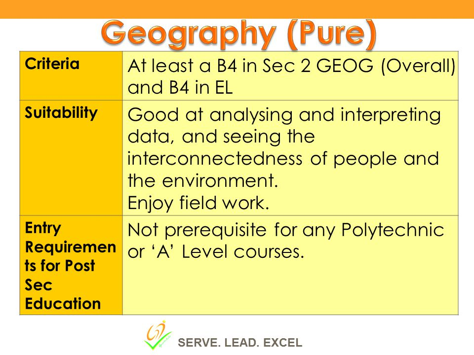 Criteria At least a B4 in Sec 2 GEOG (Overall) and B4 in EL Suitability Good at analysing and interpreting data, and seeing the interconnectedness of people and the environment.