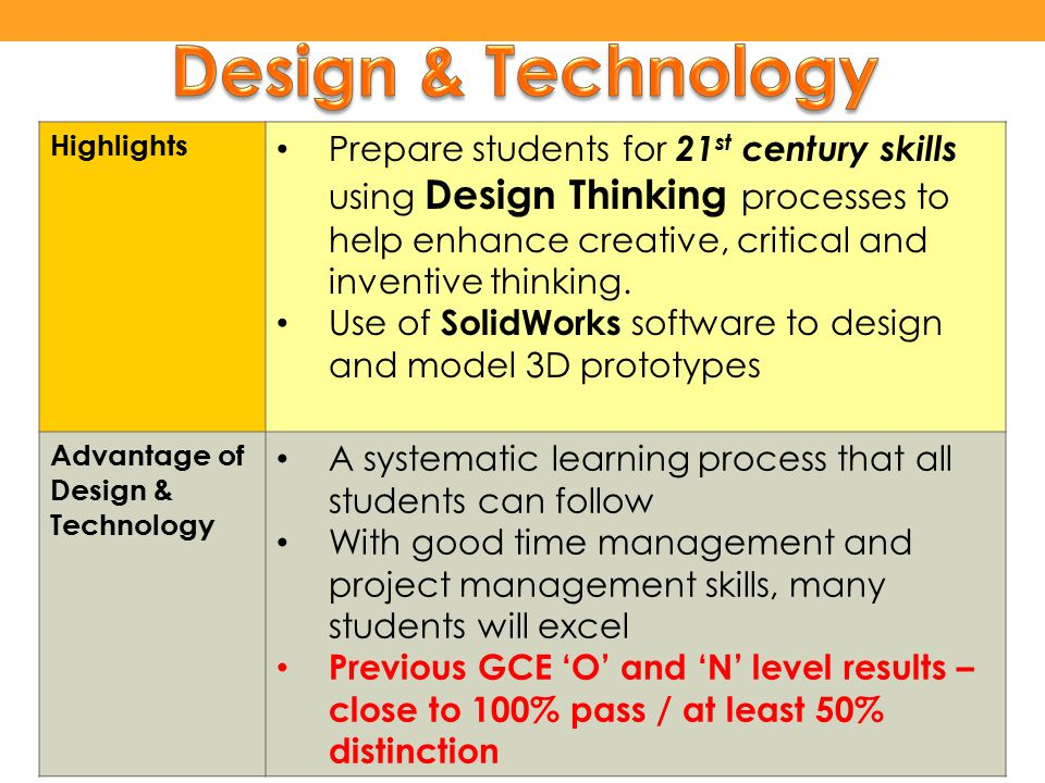 Highlights Prepare students for 21 st century skills using Design Thinking processes to help enhance creative, critical and inventive thinking. Use of