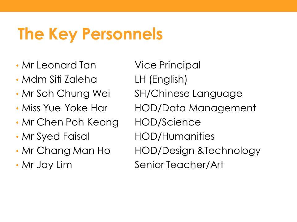 The Key Personnels Mr Leonard TanVice Principal Mdm Siti ZalehaLH (English) Mr Soh Chung WeiSH/Chinese Language Miss Yue Yoke HarHOD/Data Management M