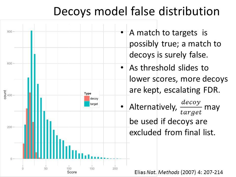 Decoys model false distribution Elias Nat. Methods (2007) 4: 207-214
