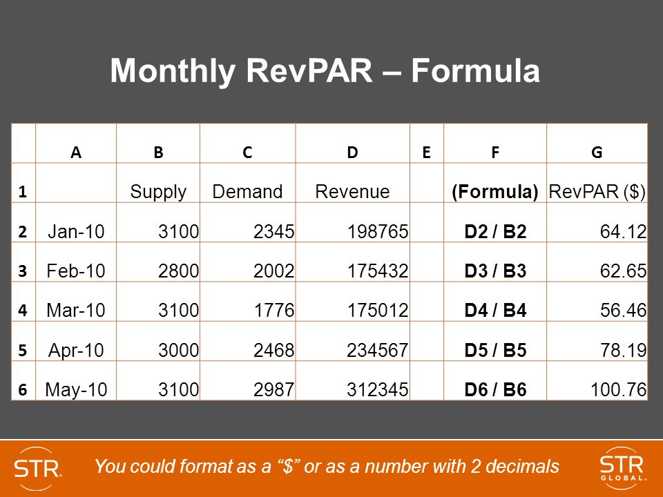 Monthly RevPAR – Formula ABCDEFG 1 SupplyDemandRevenue(Formula)RevPAR ($) 2 Jan-10 31002345198765 D2 / B2 64.12 3 Feb-10 28002002175432 D3 / B3 62.65 4 Mar-10 31001776175012 D4 / B4 56.46 5 Apr-10 30002468234567 D5 / B5 78.19 6 May-10 31002987312345 D6 / B6 100.76 You could format as a $ or as a number with 2 decimals