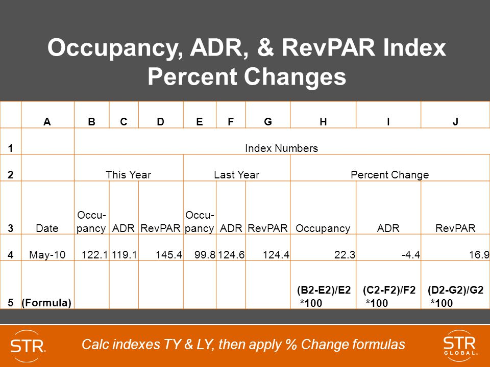 Occupancy, ADR, & RevPAR Index Percent Changes ABCDEFGHIJ 1 Index Numbers 2 This YearLast YearPercent Change 3Date Occu- pancyADRRevPAR Occu- pancyADRRevPAROccupancyADRRevPAR 4May-10122.1119.1145.499.8124.6124.422.3-4.416.9 5(Formula) (B2-E2)/E2 *100 (C2-F2)/F2 *100 (D2-G2)/G2 *100 Calc indexes TY & LY, then apply % Change formulas