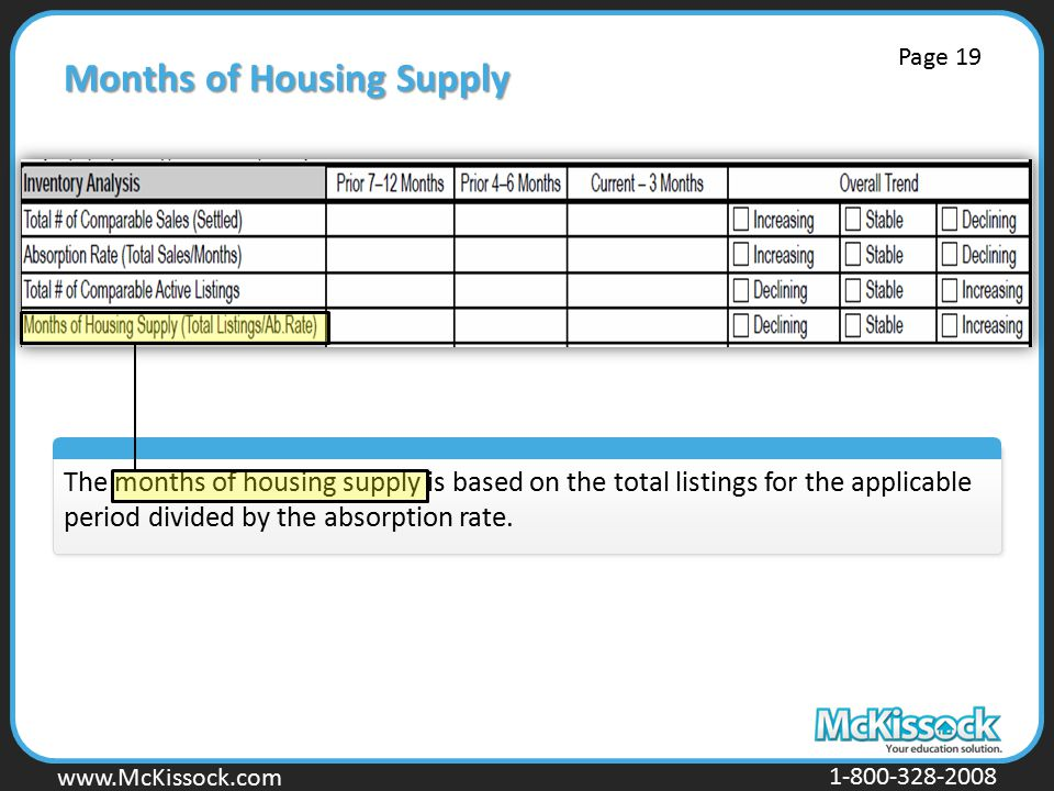 www.Mckissock.com www.McKissock.com 1-800-328-2008 Months of Housing Supply The months of housing supply is based on the total listings for the applicable period divided by the absorption rate.