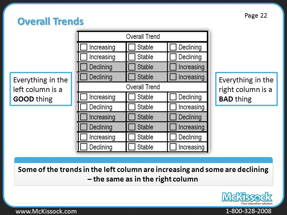www.Mckissock.com www.McKissock.com 1-800-328-2008 Overall Trends Some of the trends in the left column are increasing and some are declining – the same as in the right column Everything in the left column is a GOOD thing Everything in the right column is a BAD thing Page 22