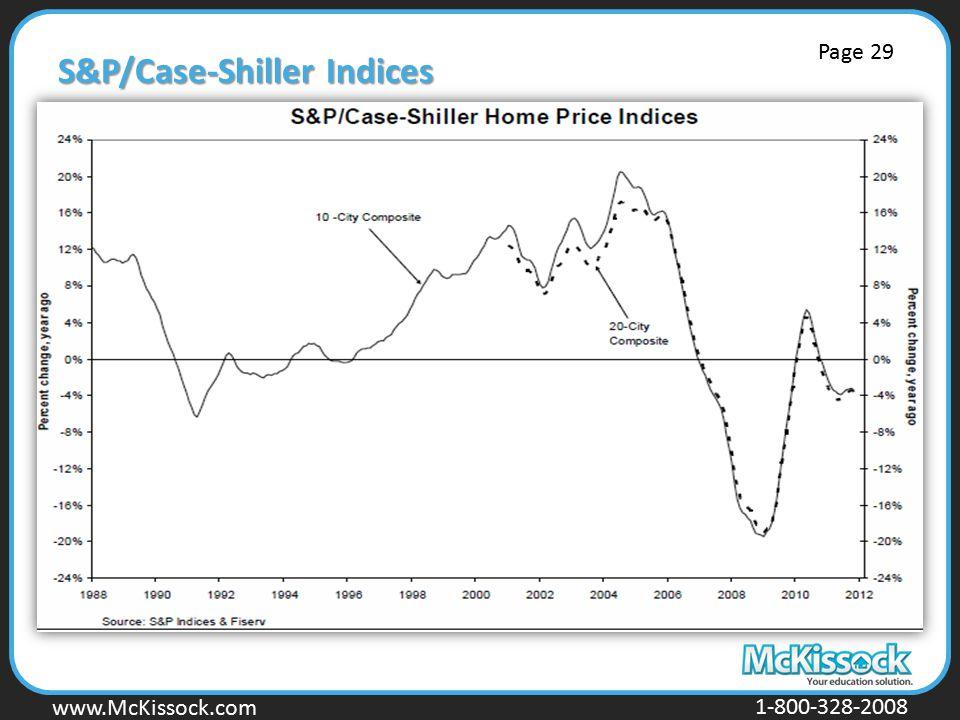 www.Mckissock.com www.McKissock.com 1-800-328-2008 S&P/Case-Shiller Indices Page 29