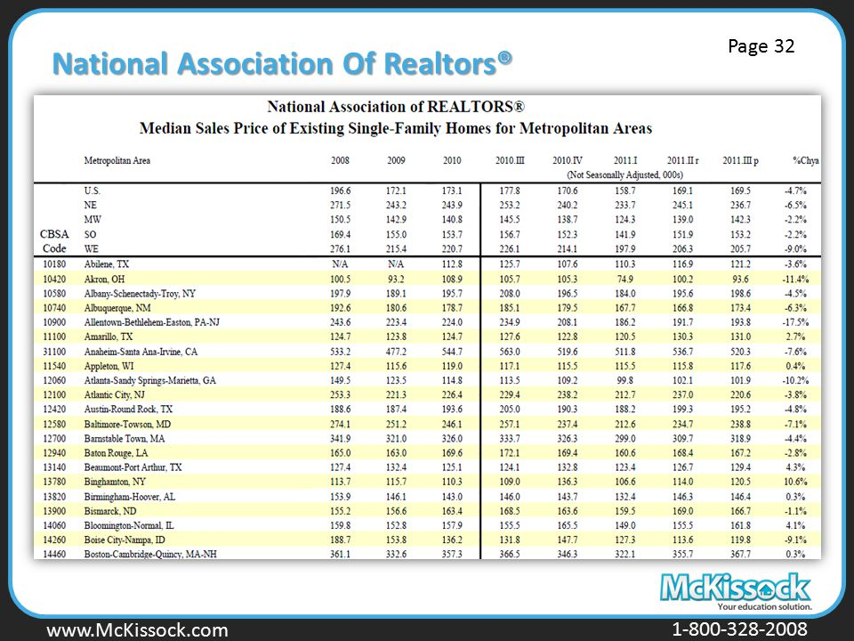 www.Mckissock.com www.McKissock.com 1-800-328-2008 National Association Of Realtors® Page 32