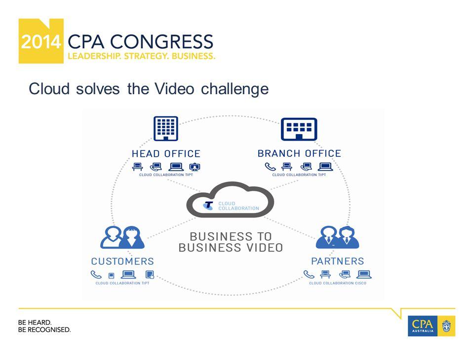 Cloud solves the Video challenge