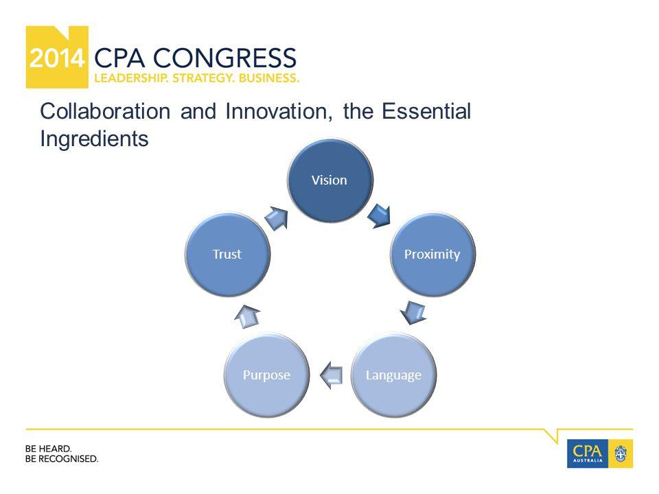 Collaboration and Innovation, the Essential Ingredients VisionProximityLanguagePurposeTrust