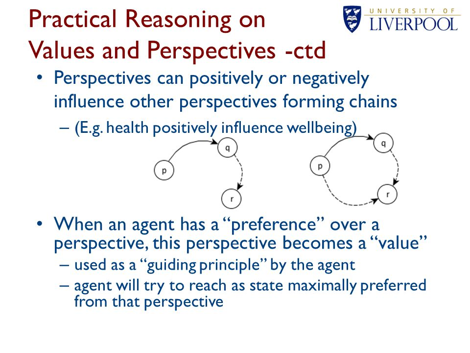 Example (from van der Weide et al 2010 Practical Reasoning Using Values ) Health, Fun and Conformity perspectives are also values Exercise perspective is not a value, but influences values