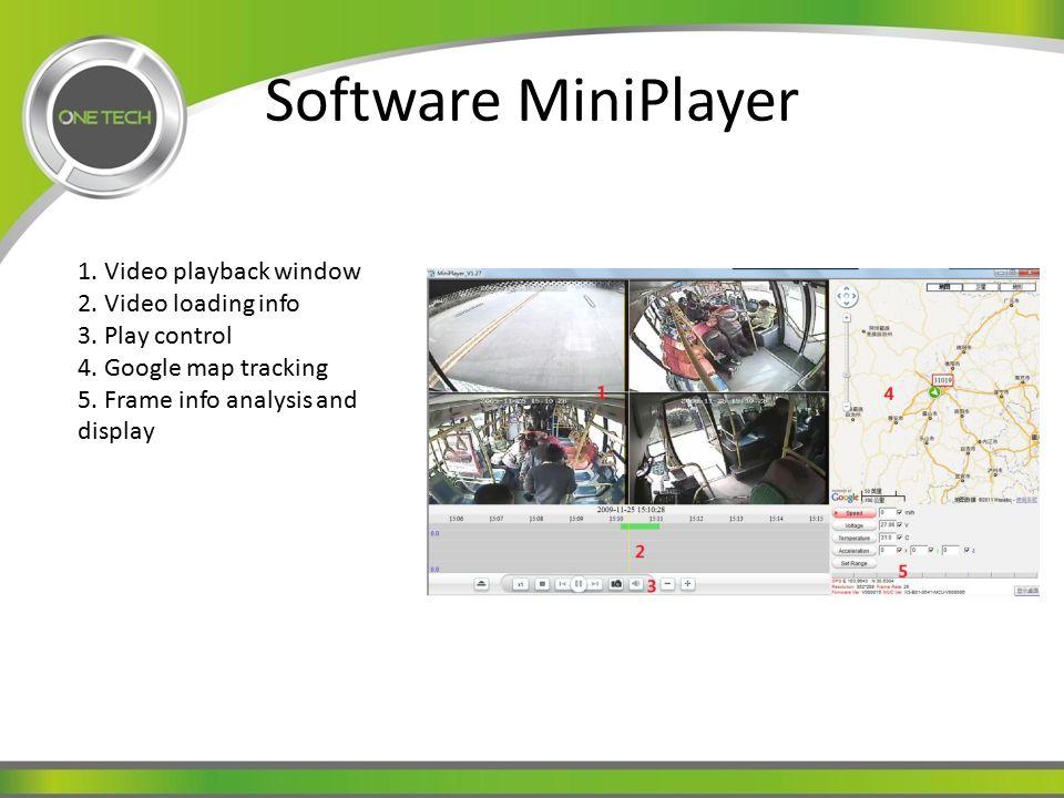Software MiniPlayer 1.Video playback window 2. Video loading info 3.