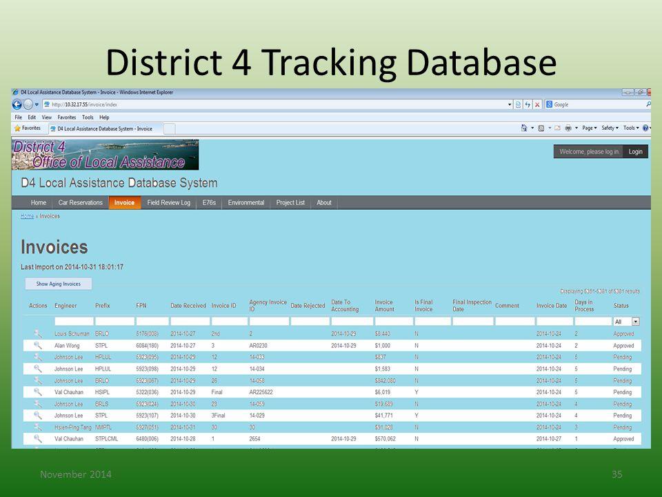 District 4 Tracking Database November 201435