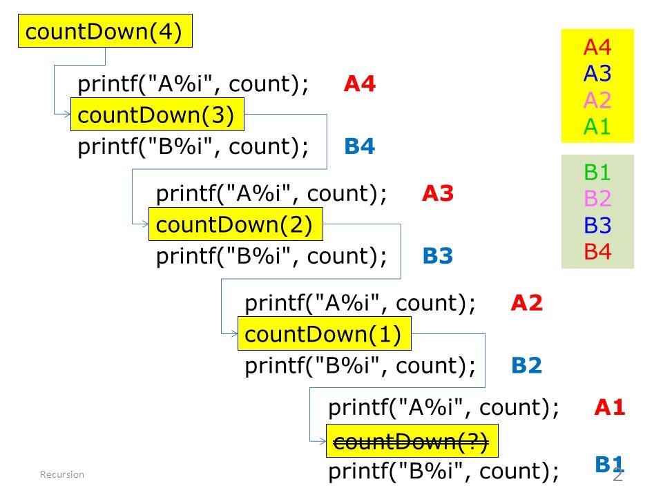 countDown(4) countDown(3) printf( A%i , count); printf( B%i , count); countDown(2) printf( A%i , count); printf( B%i , count); countDown(1) printf( A%i , count); printf( B%i , count); A4 A3 A2 printf( A%i , count); printf( B%i , count); countDown( ) A1 B1 B2 B3 B4 2 Recursion A4 A3 A2 A1 B1 B2 B3 B4