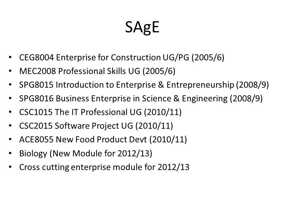 SAgE CEG8004 Enterprise for Construction UG/PG (2005/6) MEC2008 Professional Skills UG (2005/6) SPG8015 Introduction to Enterprise & Entrepreneurship (2008/9) SPG8016 Business Enterprise in Science & Engineering (2008/9) CSC1015 The IT Professional UG (2010/11) CSC2015 Software Project UG (2010/11) ACE8055 New Food Product Devt (2010/11) Biology (New Module for 2012/13) Cross cutting enterprise module for 2012/13