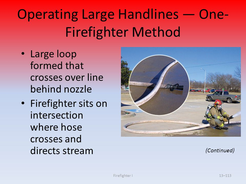 Firefighter I13–113 Operating Large Handlines — One- Firefighter Method Large loop formed that crosses over line behind nozzle Firefighter sits on int