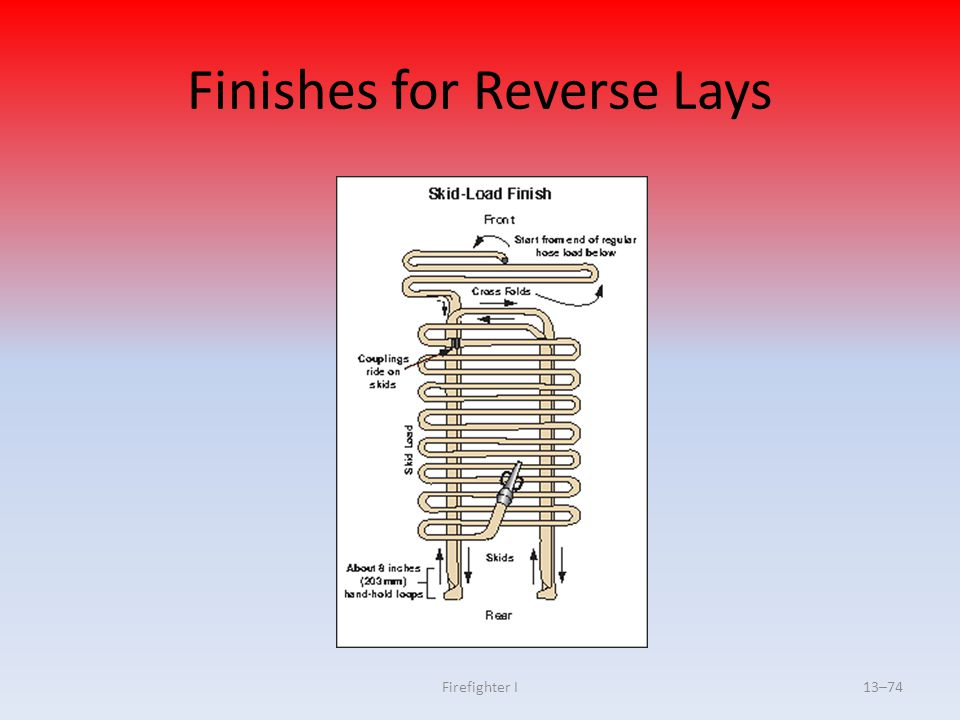 Firefighter I13–74 Finishes for Reverse Lays