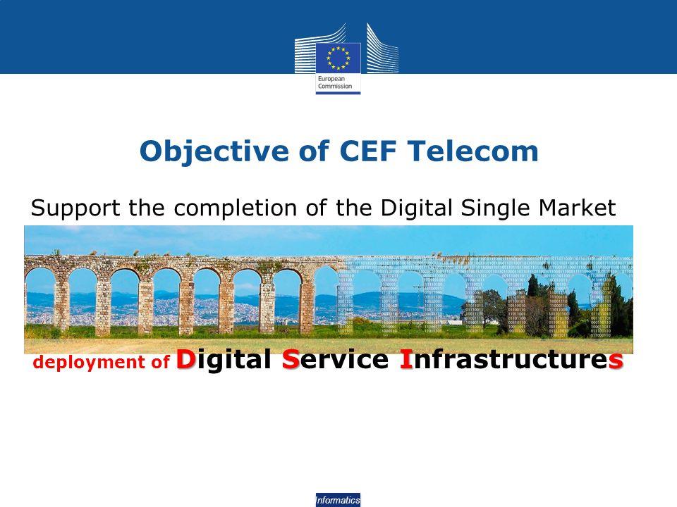 Informatics CEF building blocks e-Delivery e-ID e-Signature e-Invoicing What is it about.