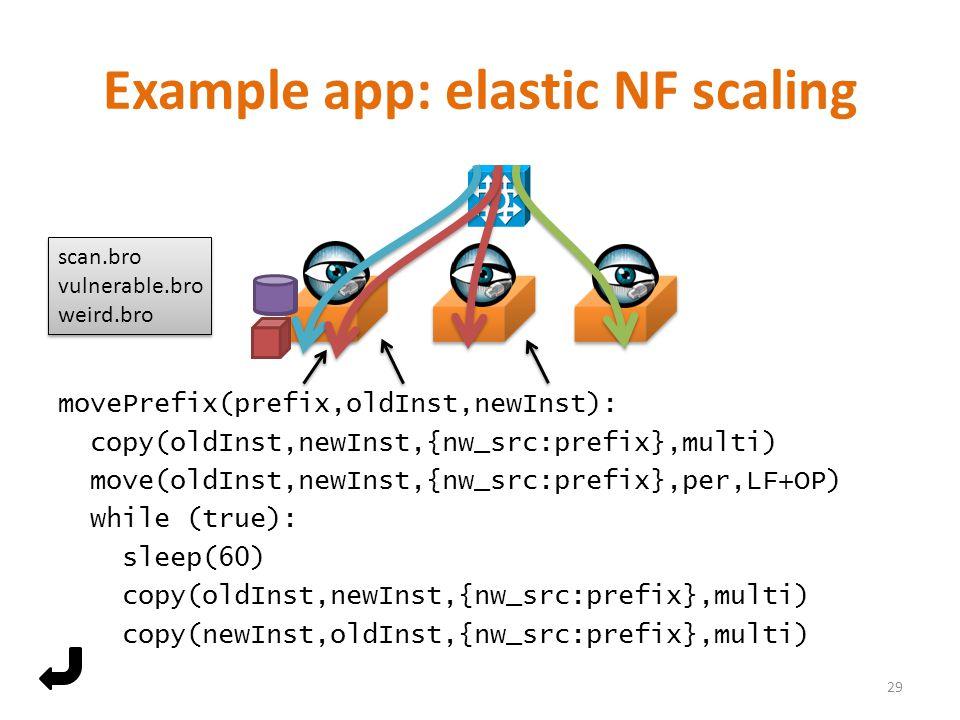Example app: elastic NF scaling movePrefix(prefix,oldInst,newInst): copy(oldInst,newInst,{nw_src:prefix},multi) move(oldInst,newInst,{nw_src:prefix},per,LF+OP) while (true): sleep(60) copy(oldInst,newInst,{nw_src:prefix},multi) copy(newInst,oldInst,{nw_src:prefix},multi) scan.bro vulnerable.bro weird.bro scan.bro vulnerable.bro weird.bro 29