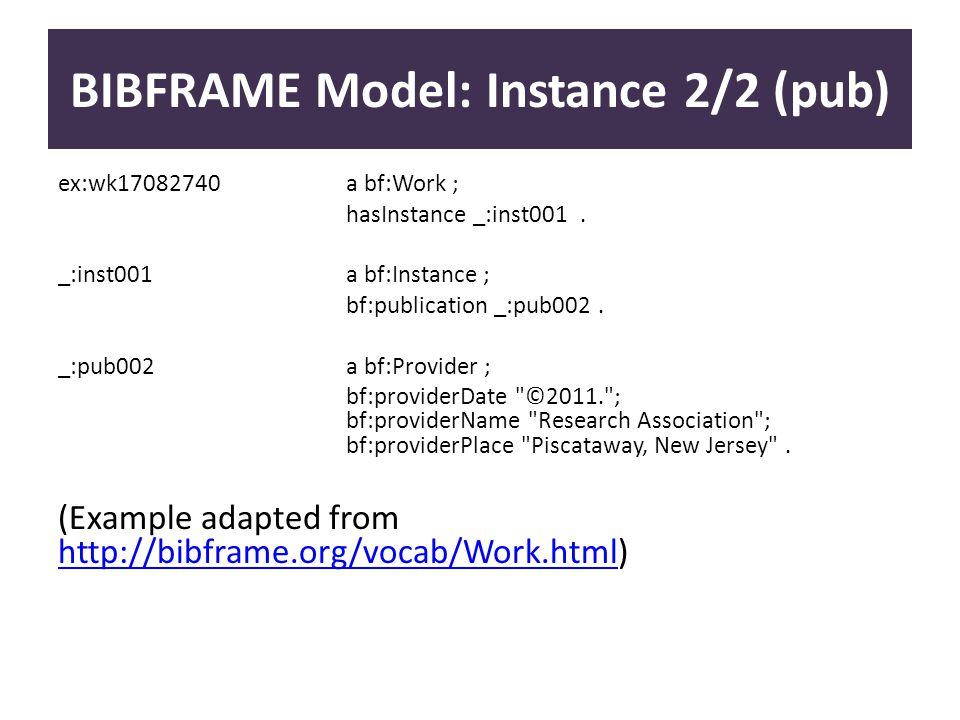 BIBFRAME Model: Instance 2/2 (pub) ex:wk17082740a bf:Work ; hasInstance _:inst001.