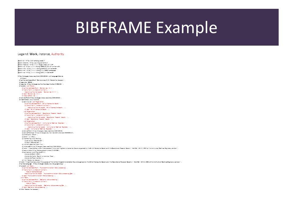 BIBFRAME Example Legend: Work, Instance, Authority @prefix bf:.
