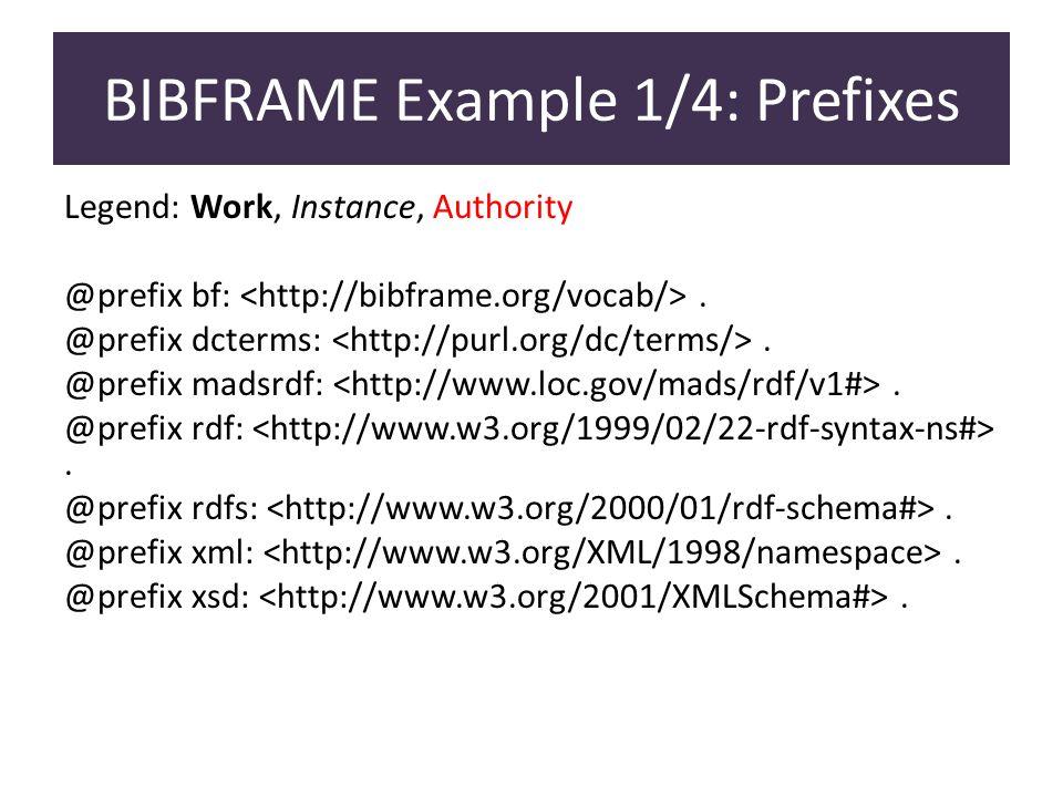 BIBFRAME Example 1/4: Prefixes Legend: Work, Instance, Authority @prefix bf:.