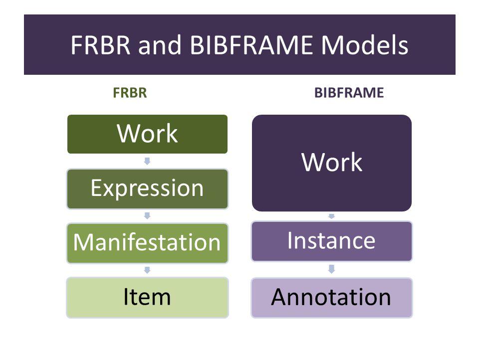 FRBR and BIBFRAME Models FRBR Work ExpressionManifestationItem Work InstanceAnnotation BIBFRAME