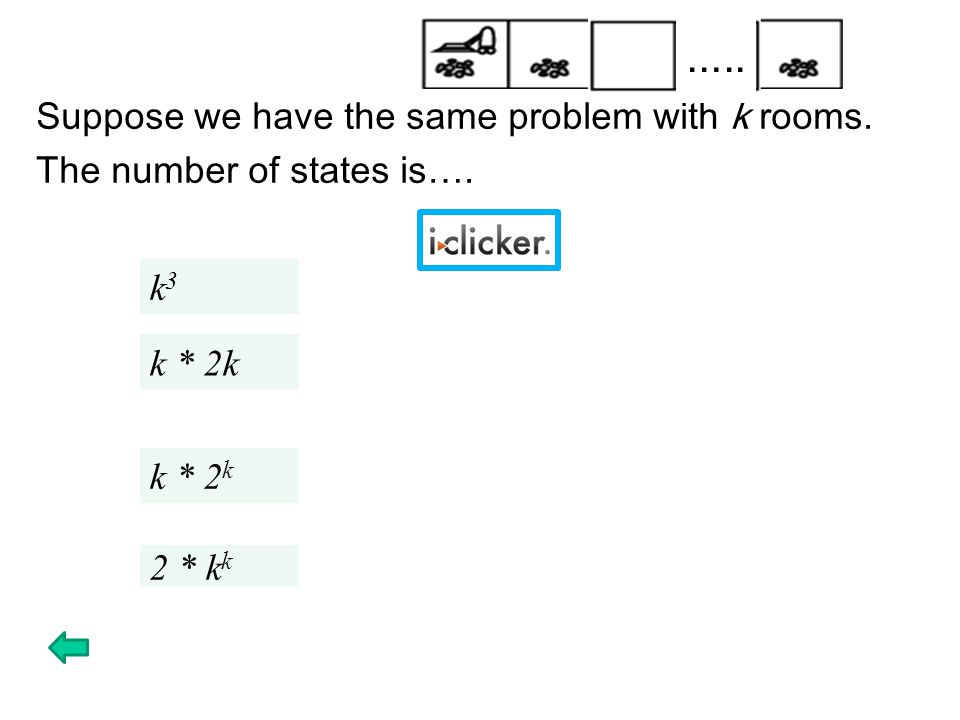 Suppose we have the same problem with k rooms. The number of states is…. 2 * k k k3k3 k * 2 k …..