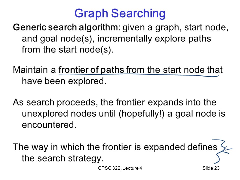 CPSC 322, Lecture 4Slide 23 Generic search algorithm: given a graph, start node, and goal node(s), incrementally explore paths from the start node(s).