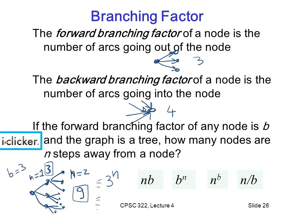 CPSC 322, Lecture 4Slide 26 The forward branching factor of a node is the number of arcs going out of the node The backward branching factor of a node is the number of arcs going into the node If the forward branching factor of any node is b and the graph is a tree, how many nodes are n steps away from a node.