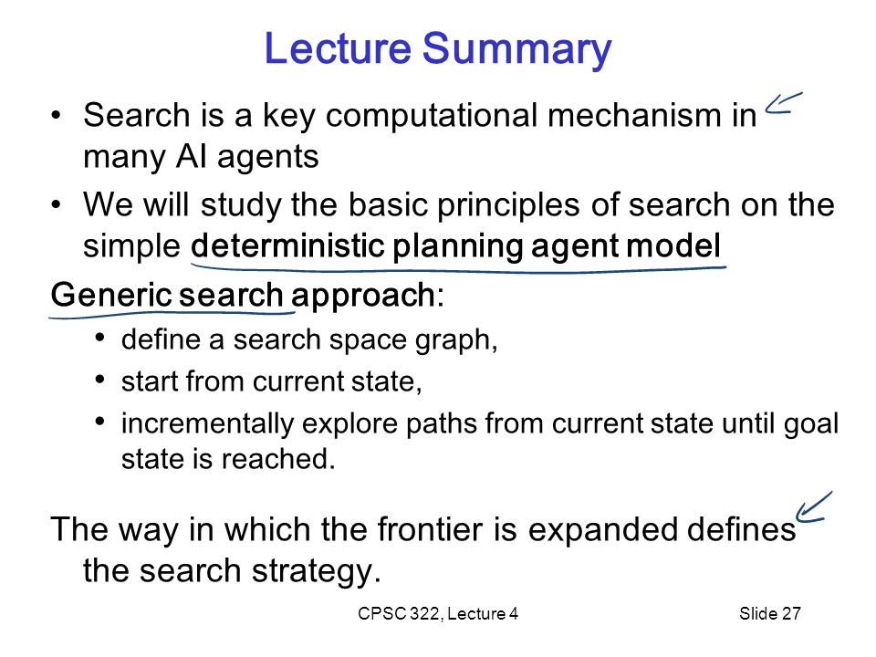 CPSC 322, Lecture 4Slide 27 Search is a key computational mechanism in many AI agents We will study the basic principles of search on the simple deter