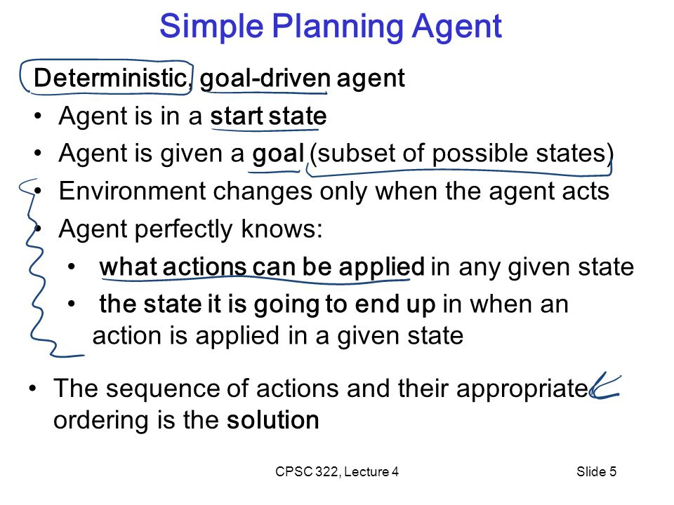 CPSC 322, Lecture 4Slide 16 Search space for 8puzzle