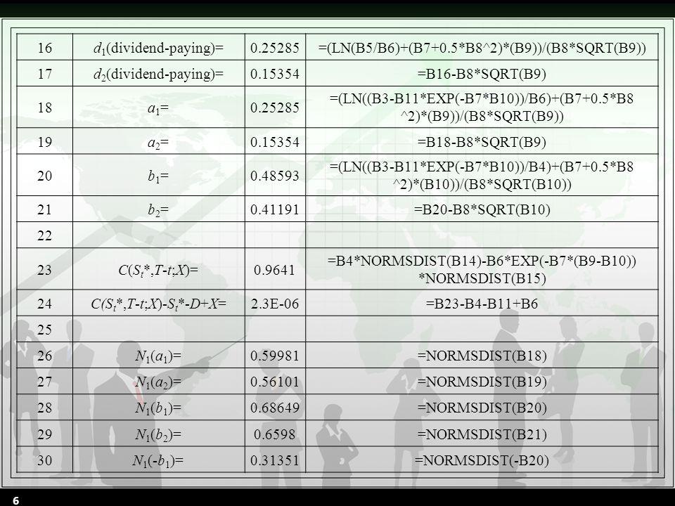 16d 1 (dividend-paying)=0.25285=(LN(B5/B6)+(B7+0.5*B8^2)*(B9))/(B8*SQRT(B9)) 17d 2 (dividend-paying)=0.15354=B16-B8*SQRT(B9) 18a1=a1=0.25285 =(LN((B3-B11*EXP(-B7*B10))/B6)+(B7+0.5*B8 ^2)*(B9))/(B8*SQRT(B9)) 19a2=a2=0.15354=B18-B8*SQRT(B9) 20b1=b1=0.48593 =(LN((B3-B11*EXP(-B7*B10))/B4)+(B7+0.5*B8 ^2)*(B10))/(B8*SQRT(B10)) 21b2=b2=0.41191=B20-B8*SQRT(B10) 22 23C(S t *,T-t;X)=0.9641 =B4*NORMSDIST(B14)-B6*EXP(-B7*(B9-B10)) *NORMSDIST(B15) 24C(S t *,T-t;X)-S t *-D+X=2.3E-06=B23-B4-B11+B6 25 26N 1 (a 1 )=0.59981=NORMSDIST(B18) 27N 1 (a 2 )=0.56101=NORMSDIST(B19) 28N 1 (b 1 )=0.68649=NORMSDIST(B20) 29N 1 (b 2 )=0.6598=NORMSDIST(B21) 30N 1 (-b 1 )=0.31351=NORMSDIST(-B20) 6