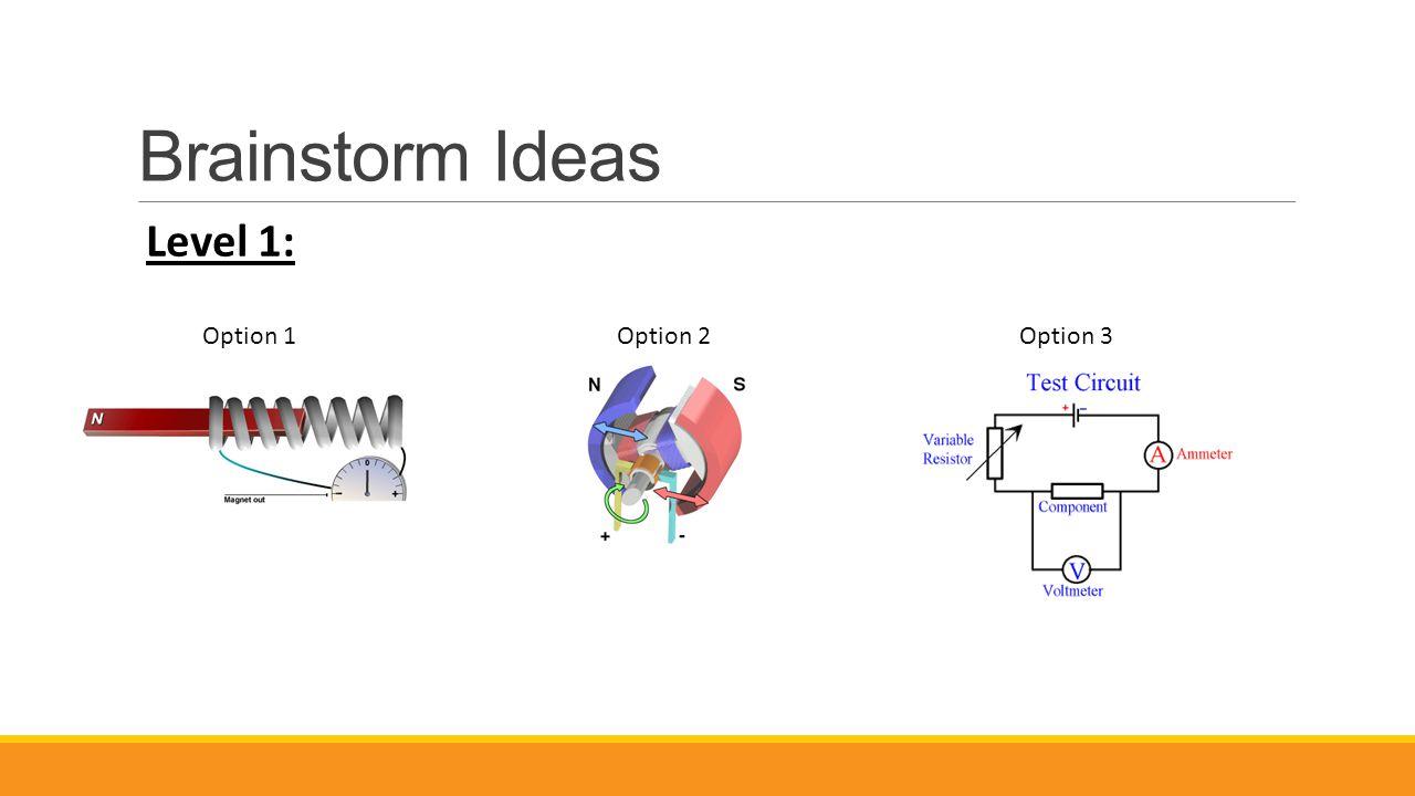 Brainstorm Ideas Level 1: Option 1Option 2Option 3