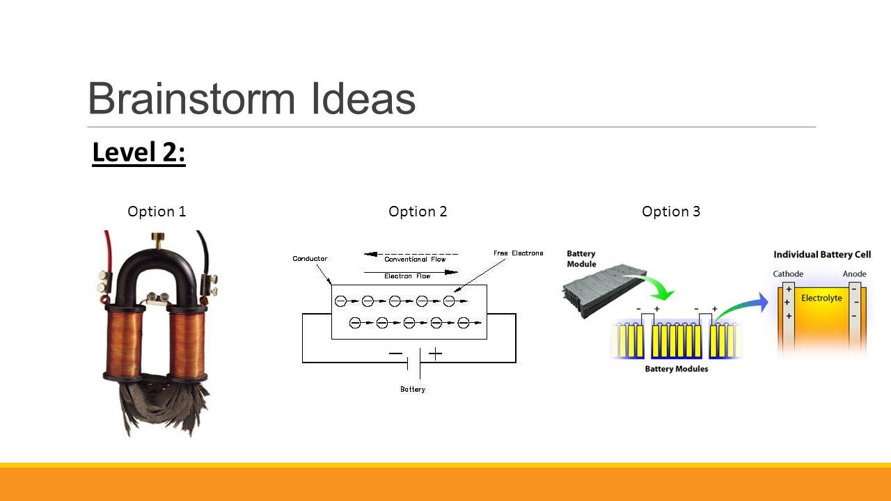 Brainstorm Ideas Level 2: Option 1Option 2Option 3