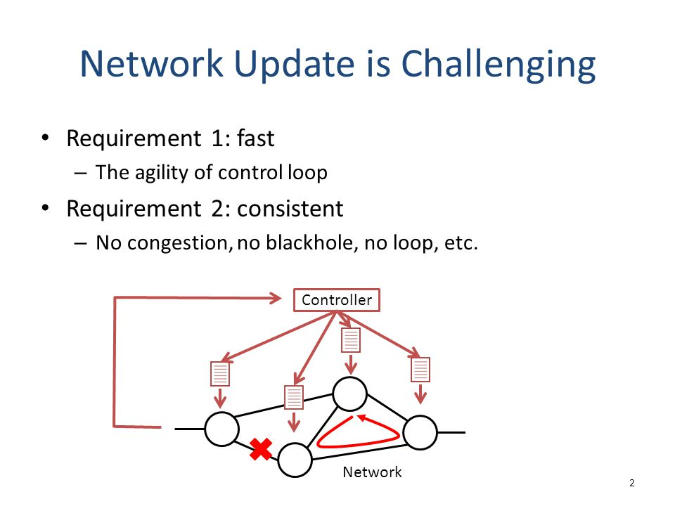 Network Update is Challenging Requirement 1: fast – The agility of control loop Requirement 2: consistent – No congestion, no blackhole, no loop, etc.