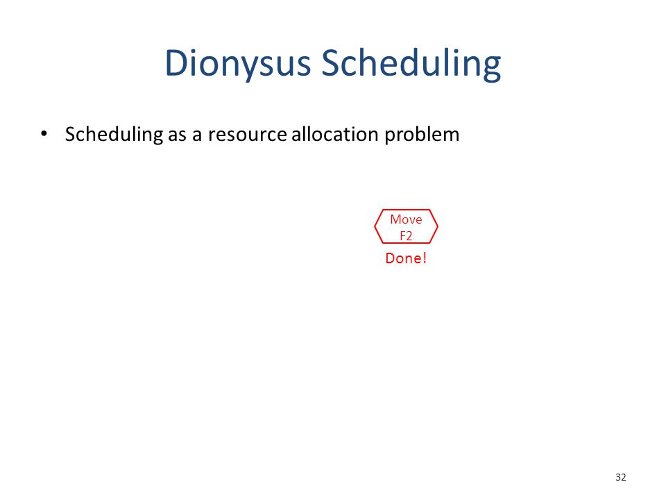 Dionysus Scheduling Scheduling as a resource allocation problem 32 Move F2 Done!