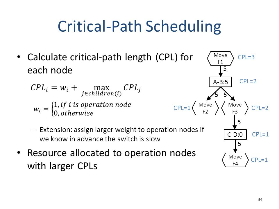 Critical-Path Scheduling Calculate critical-path length (CPL) for each node – Extension: assign larger weight to operation nodes if we know in advance