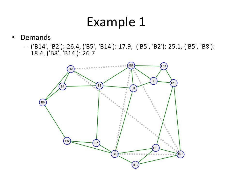 Example 1 Demands – ( B14 , B2 ): 26.4, ( B5 , B14 ): 17.9, ( B5 , B2 ): 25.1, ( B5 , B8 ): 18.4, ( B8 , B14 ): 26.7