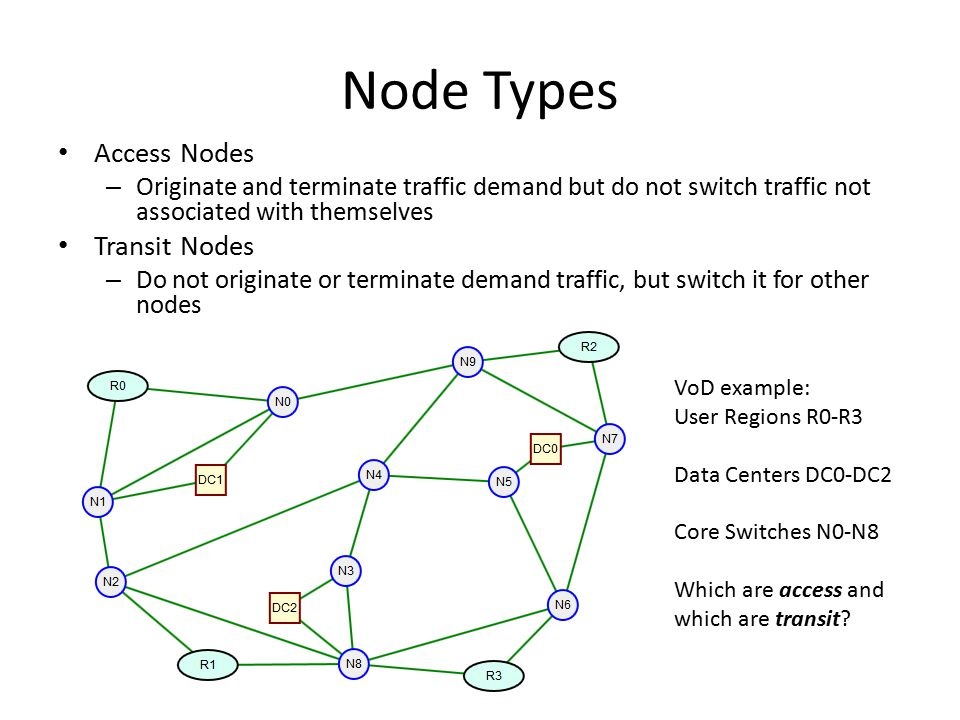 Node Types Access Nodes – Originate and terminate traffic demand but do not switch traffic not associated with themselves Transit Nodes – Do not originate or terminate demand traffic, but switch it for other nodes VoD example: User Regions R0-R3 Data Centers DC0-DC2 Core Switches N0-N8 Which are access and which are transit