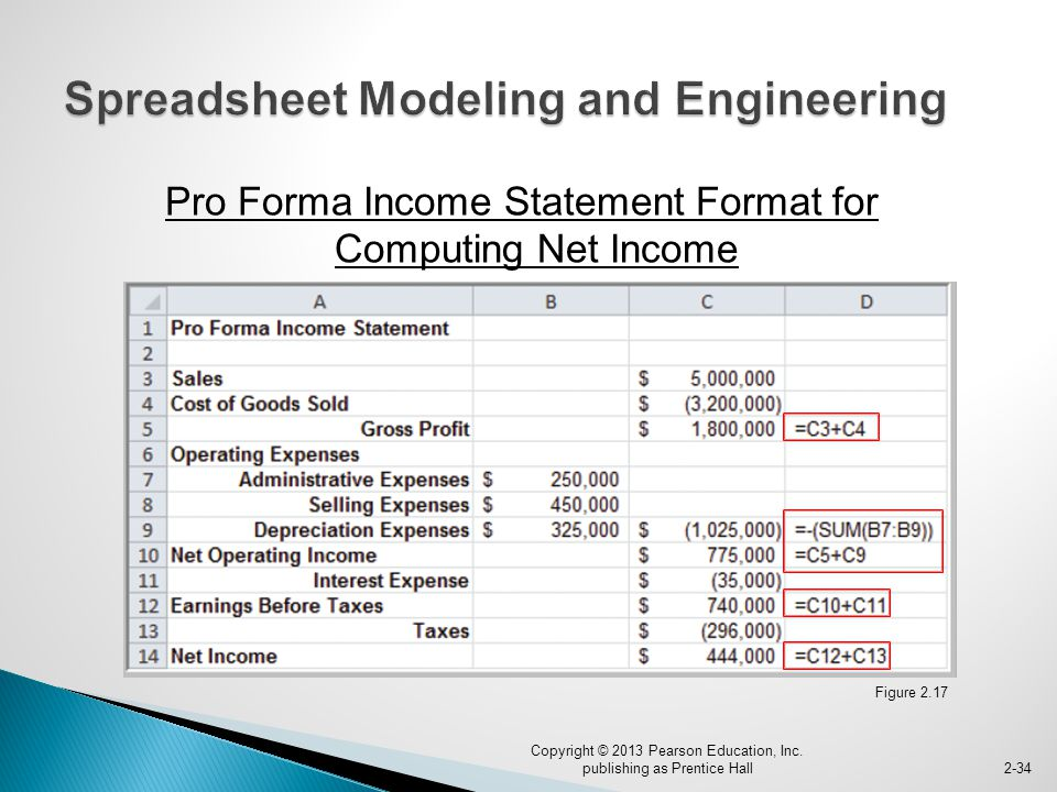 Pro Forma Income Statement Format for Computing Net Income Copyright © 2013 Pearson Education, Inc.