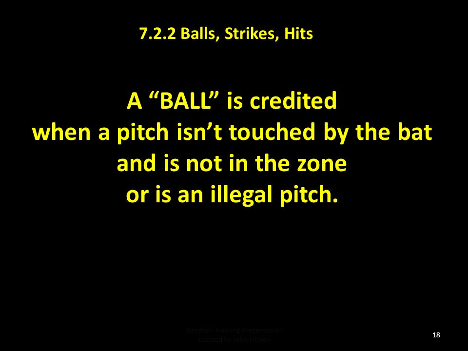 7.1.2 Balls, Strikes, Hits A batted ball contacts the batter in the batters box.