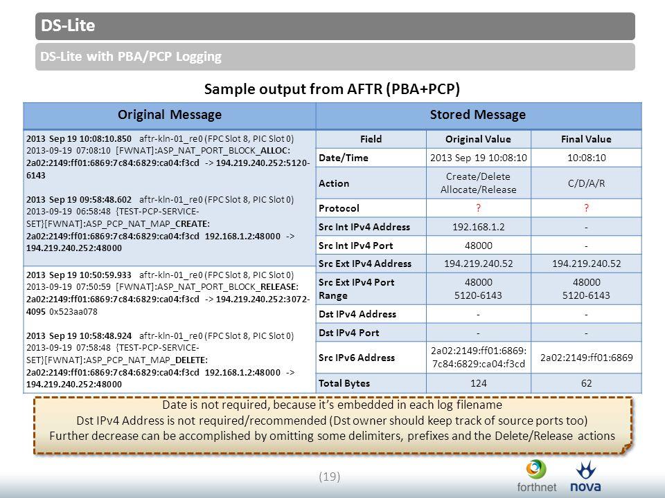 DS-Lite DS-Lite with PBA/PCP Logging (19) Sample output from AFTR (PBA+PCP) Original MessageStored Message 2013 Sep 19 10:08:10.850 aftr-kln-01_re0 (FPC Slot 8, PIC Slot 0) 2013-09-19 07:08:10 [FWNAT]:ASP_NAT_PORT_BLOCK_ALLOC: 2a02:2149:ff01:6869:7c84:6829:ca04:f3cd -> 194.219.240.252:5120- 6143 2013 Sep 19 09:58:48.602 aftr-kln-01_re0 (FPC Slot 8, PIC Slot 0) 2013-09-19 06:58:48 {TEST-PCP-SERVICE- SET}[FWNAT]:ASP_PCP_NAT_MAP_CREATE: 2a02:2149:ff01:6869:7c84:6829:ca04:f3cd 192.168.1.2:48000 -> 194.219.240.252:48000 FieldOriginal ValueFinal Value Date/Time2013 Sep 19 10:08:1010:08:10 Action Create/Delete Allocate/Release C/D/A/R Protocol .