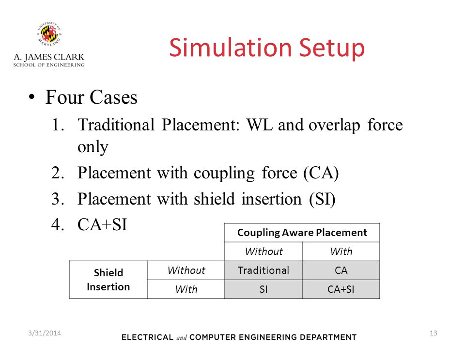 Coupling Aware Placement WithoutWith Shield Insertion WithoutTraditionalCA WithSICA+SI Simulation Setup Four Cases 1.Traditional Placement: WL and ove
