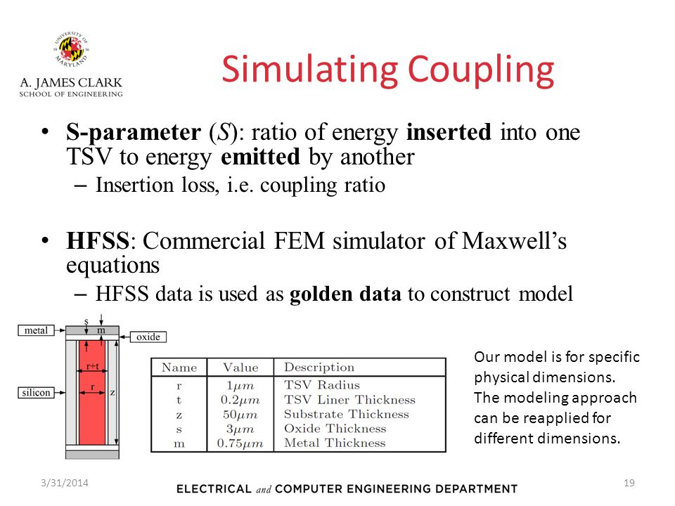 Simulating Coupling S-parameter (S): ratio of energy inserted into one TSV to energy emitted by another – Insertion loss, i.e. coupling ratio HFSS: Co