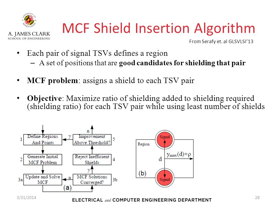 MCF Shield Insertion Algorithm Each pair of signal TSVs defines a region – A set of positions that are good candidates for shielding that pair MCF pro