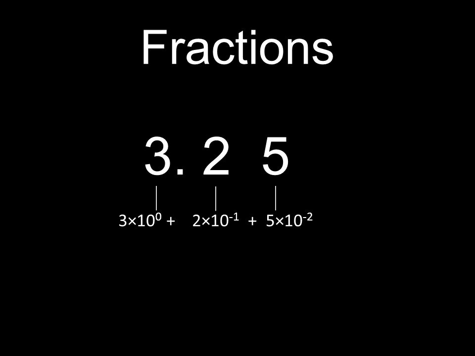 Fractions 3. 2 5 3×10 0 + 2×10 -1 + 5×10 -2