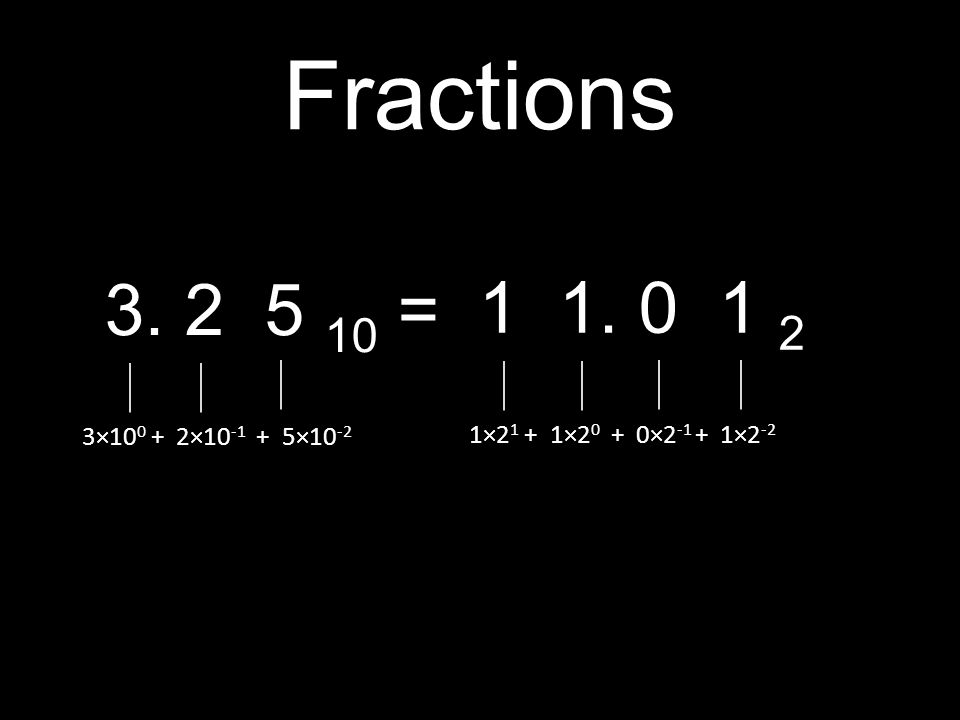Fractions 3. 2 5 10 = 3×10 0 + 2×10 -1 + 5×10 -2 1 1. 0 1 2 1×2 1 + 1×2 0 + 0×2 -1 + 1×2 -2