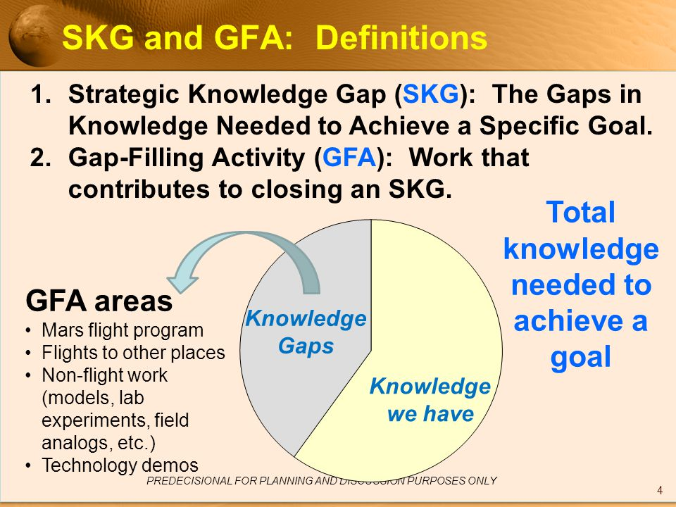 PREDECISIONAL FOR PLANNING AND DISCUSSION PURPOSES ONLY SKG and GFA: Definitions 4 1.Strategic Knowledge Gap (SKG): The Gaps in Knowledge Needed to Achieve a Specific Goal.