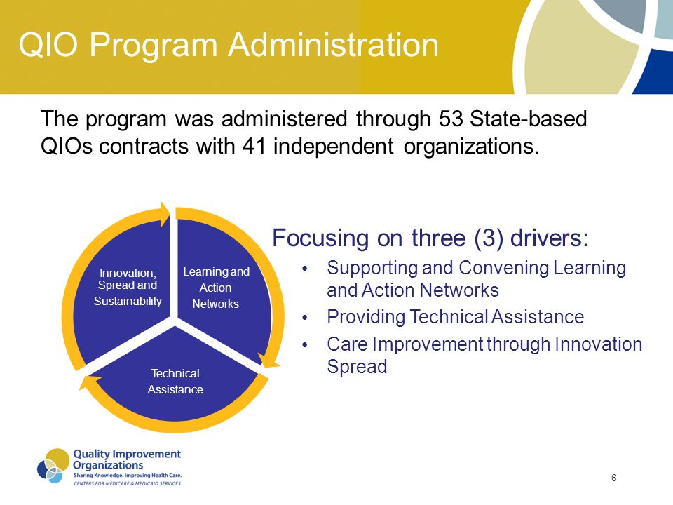 6 QIO Program Administration The program was administered through 53 State-based QIOs contracts with 41 independent organizations. Learning and Action