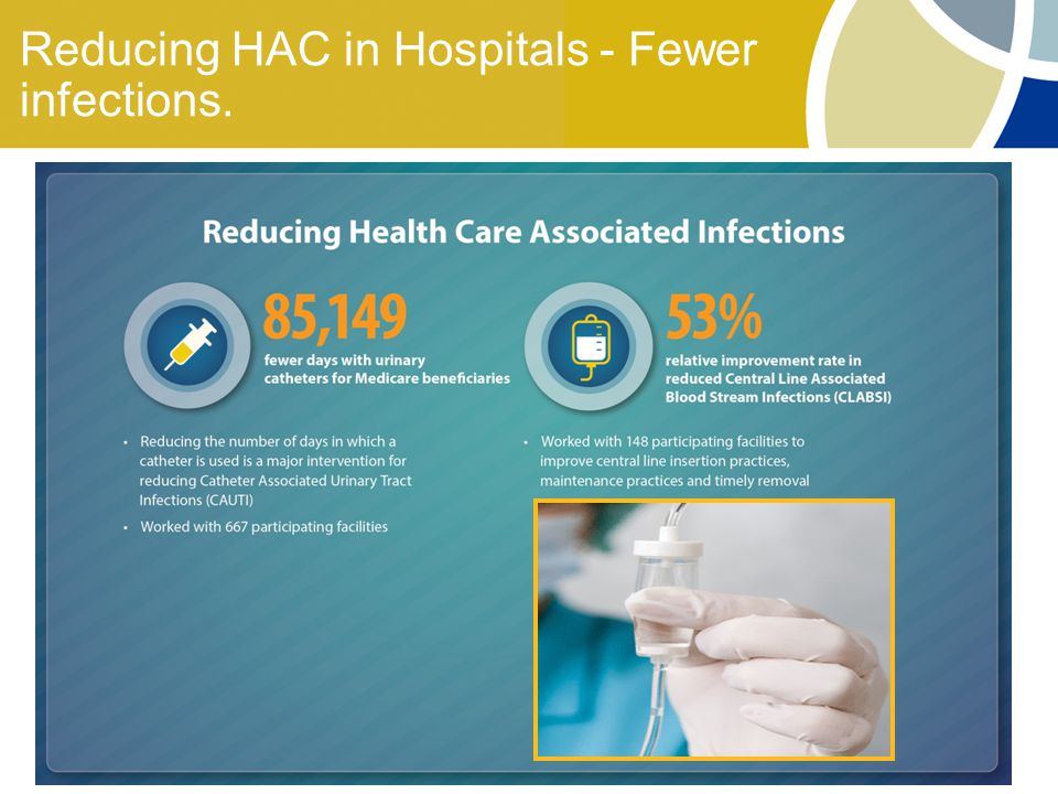 9 Reducing HAC in Hospitals - Fewer infections.